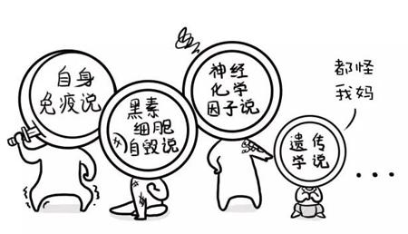苏州白癜风病发的原因