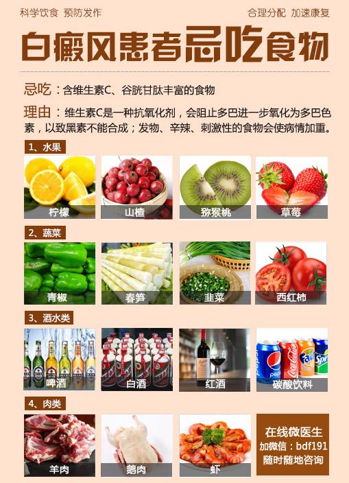 白癜风患者夏季不宜多吃的水果