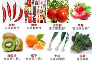 白癜风的患者需要注意哪类食物