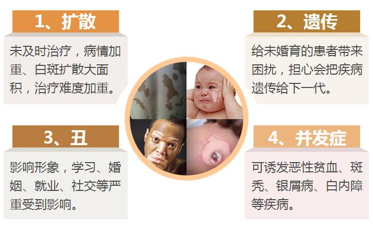白癜风遗传率