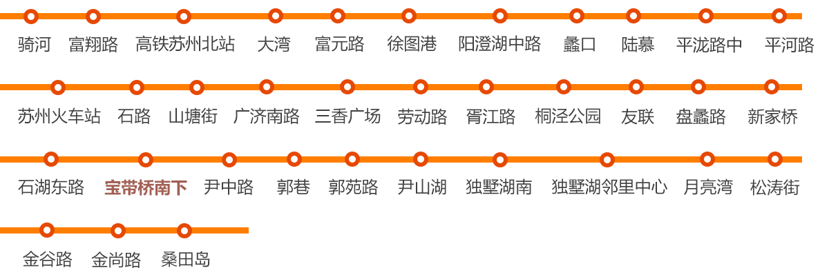 南通白癜风医院地铁路线